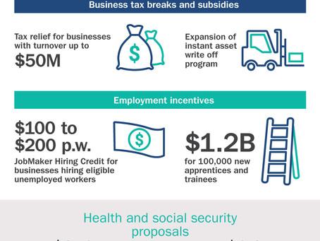 2020 Federal Budget Highlights