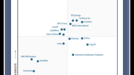 Gartner Magic Quadrant for EA Tools 2020
