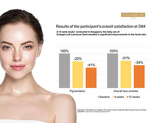 Results of study (Pigmentation)