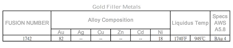 Gold Brazing Paste.png