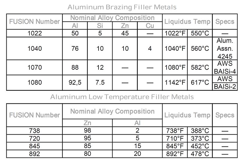 Aluminum Brazing Paste.png