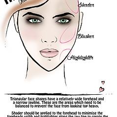 Triangular face.jpg