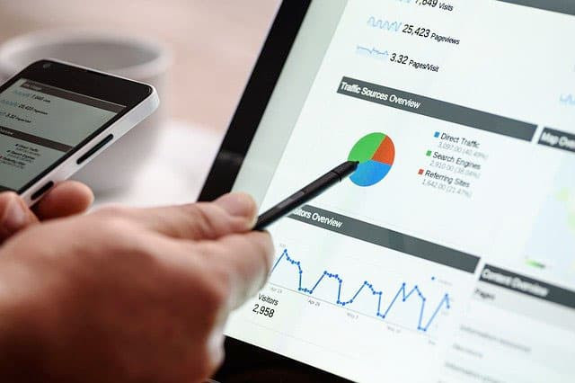 Webmarketing analyse