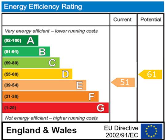 EPC-London's Electrical services Ltd.jpg