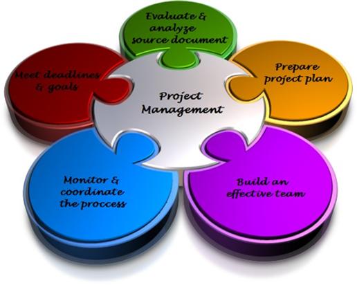 Project Management - London's Electrical Services Ltd