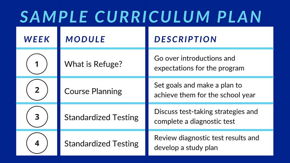 Curriculum Modules (3).png
