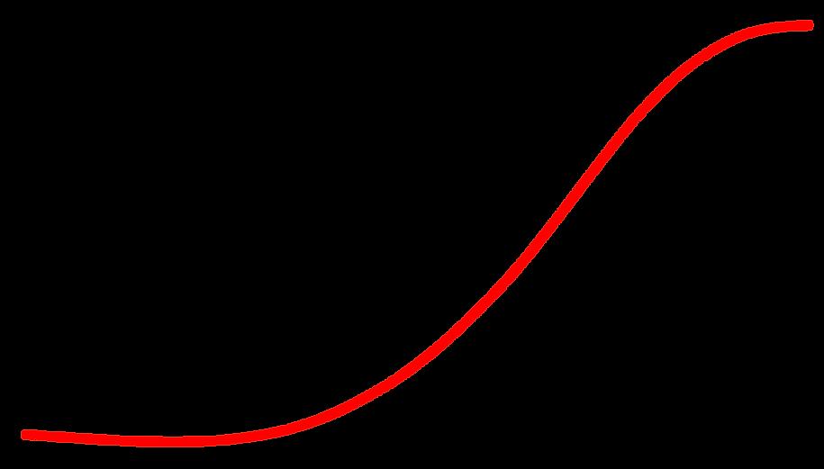curva2.png
