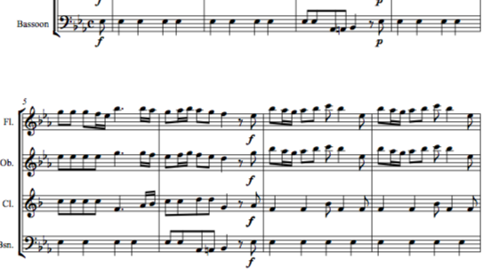 Vivaldi: The Four Seasons: A Suite of 4 Mvts(easier and abridged) - Wind Quartet