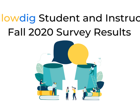 Yellowdig Student and Instructor Fall 2020 Survey Results