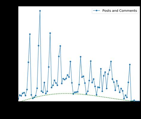 ben leffel graph 2.png