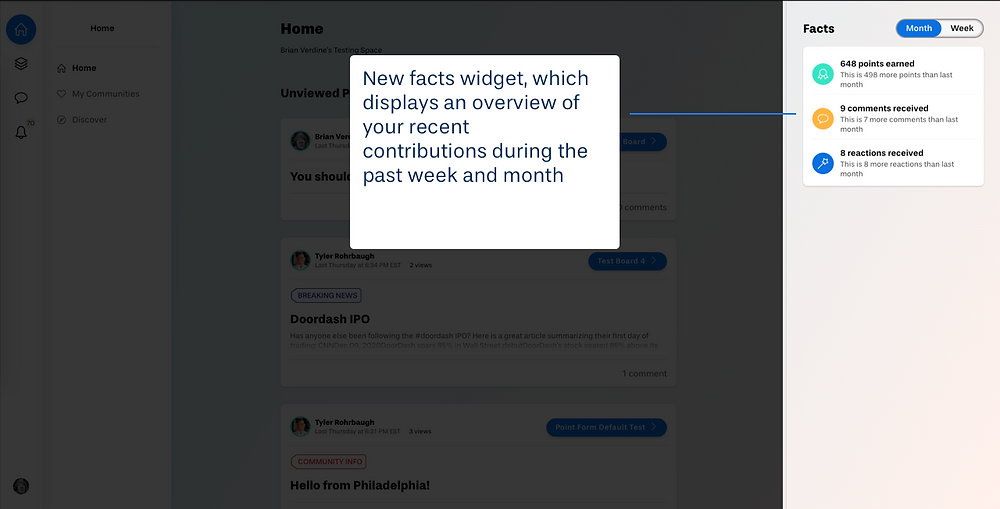 Facts widget for an example virtual community
