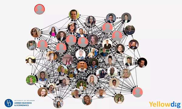 Network Graph showing student engagement and connection
