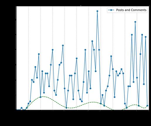 Sutter Graph.png