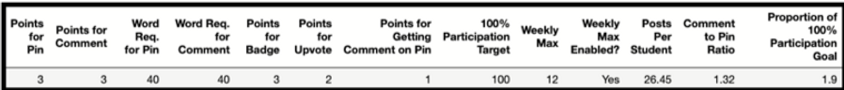 Sutter graph 1.png
