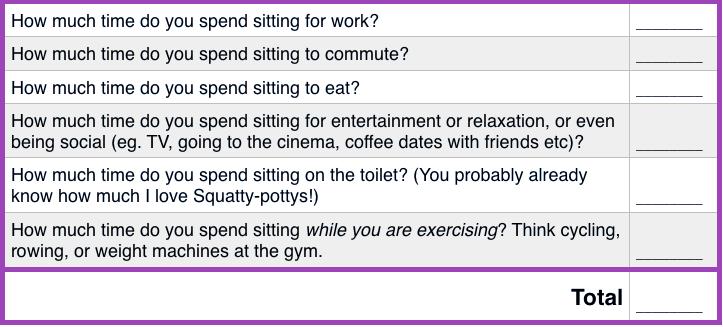 Movement Checklist