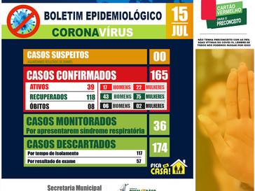 COVID-19: SMS divulga novo Boletim Epidemiológico de Guimarães