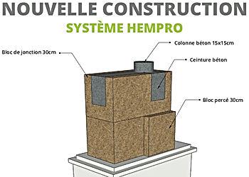 OTRA Système Hempro d'Isohemp, construction poteaux-poutres béton avec blocs de chanvre