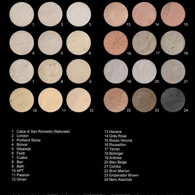 Carte couleur - Unilit