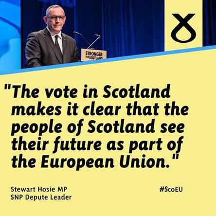 SCOTLAND'S PLACE IN THE EU