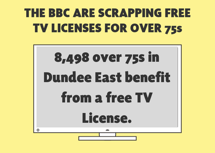 TORIES AT FAULT FOR SCANDALOUS TV LICENCE CUT