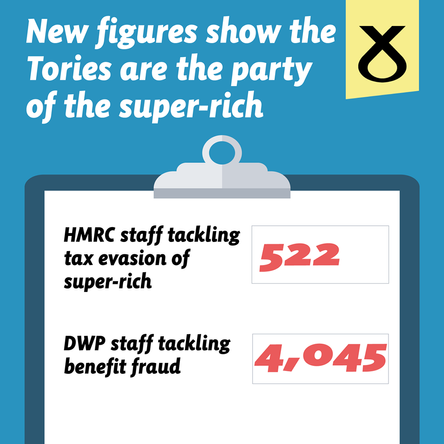 Tories - Party of the Super Rich