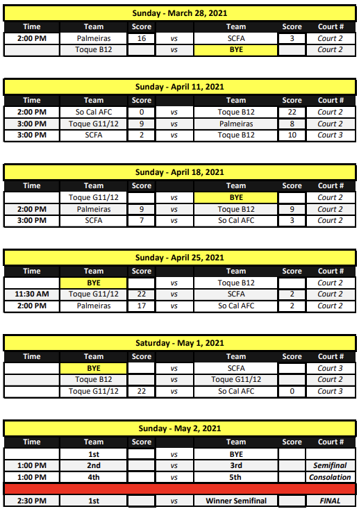 Boys 2012 - 10 - Stats.png
