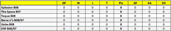 Boys 2007 - 08 (Stats).png