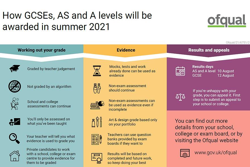 GCSE grading 2021.png