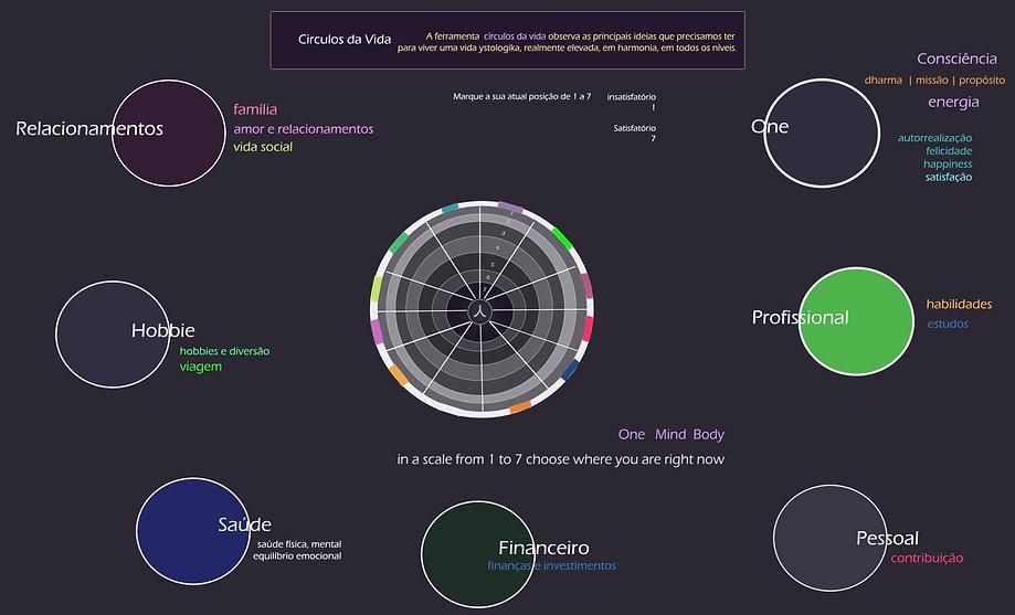 circles_of_life_port.jpg