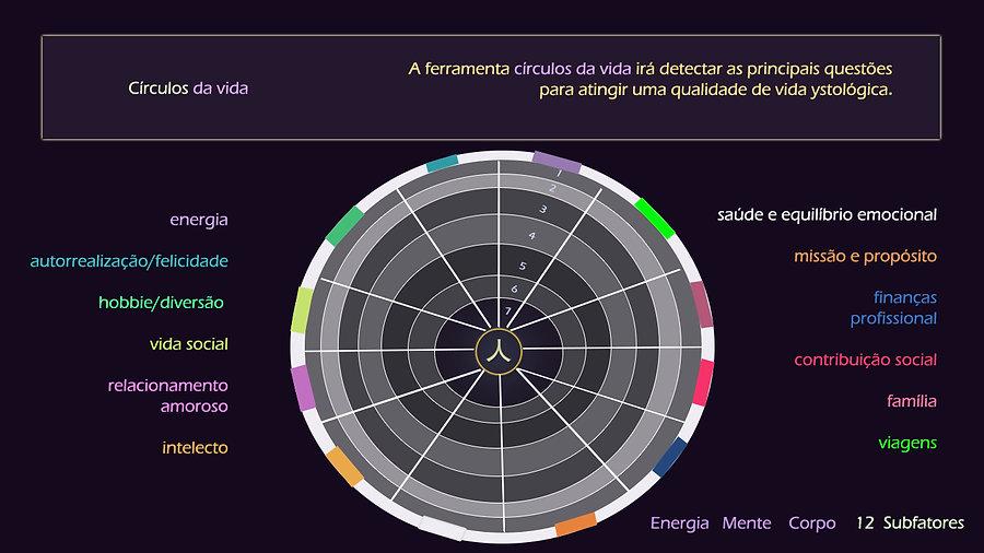 Círculos da vida.jpg