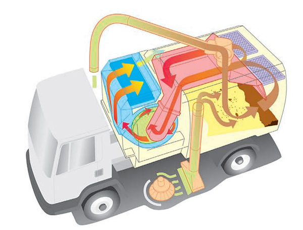 Balayeuse aspiratrice lemonnier location vente maintenance france johnston chassis voirie mairie nettoyage entretient route