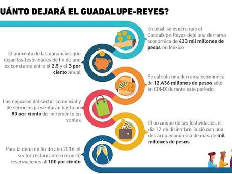 ¿Preparado para el Guadalupe Reyes?