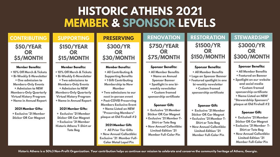 Copy of Copy of 2020 Member & Sponsor Le