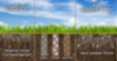 Lawn-Aeration-Benefits-1.jpg