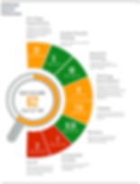 Website audit – SEO Services