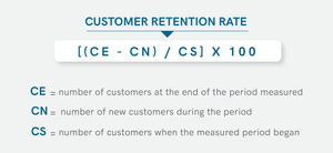 Customer retention rate calculation