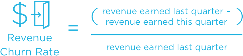Revenue churn rate calculation