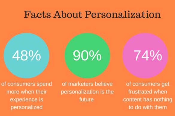 Personalization stats