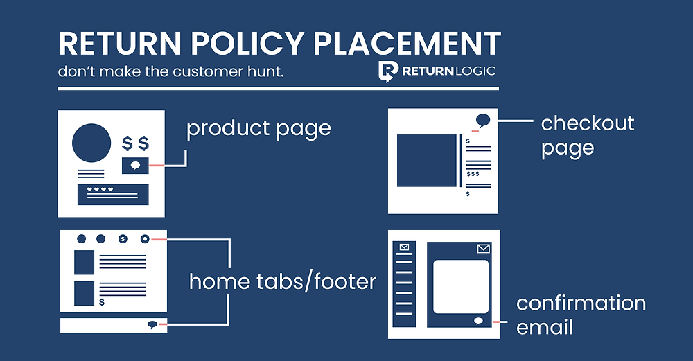 Make your return policy easy to find