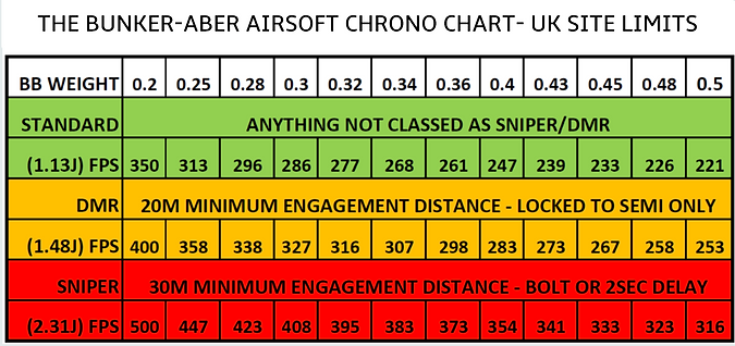 FPS CHART .png