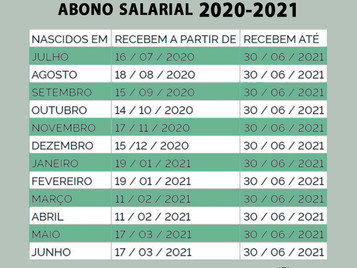 O PAGAMENTO DO PIS-PASEP 2020-2021 COMEÇAM EM JULHO