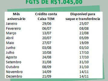 CAIXA DIVULGA CALENDÁRIO DE SAQUE DOS R$ 1045 DO FGTS
