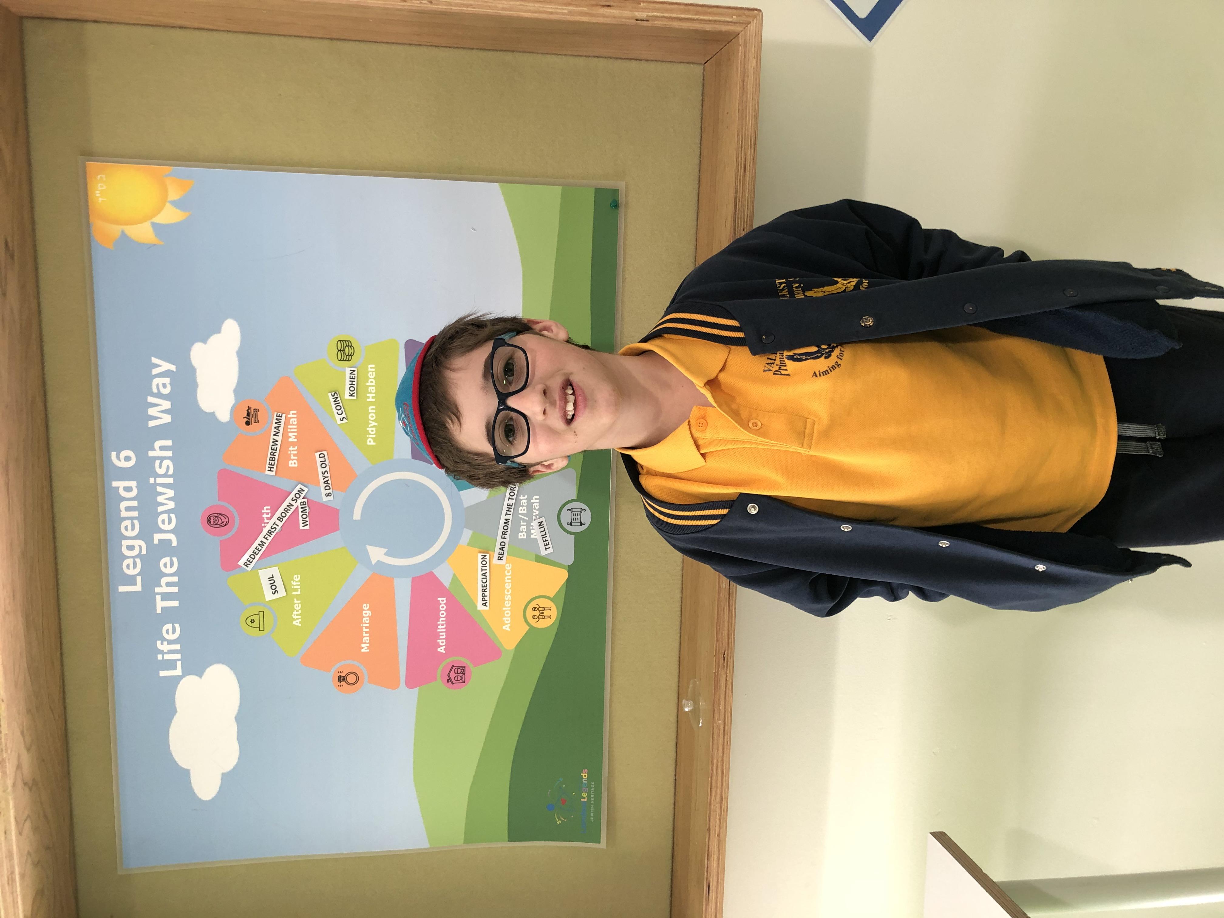 Jamie Yaakov Maltz Grade 6