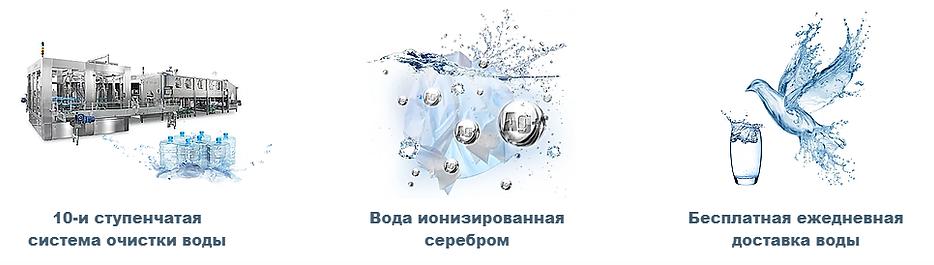 Вода обогащенная ионами серебра. Отфильтрованная вода с доставкой по городу. Бесплатная доставка воды по всем районам. Самая вкусная чистая вода для кулера. Серебро и вода, польза и вред.