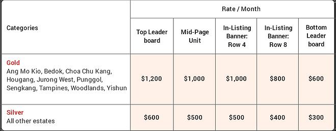 HDB-Keyword-Banner-Table-Desktop-0110.pn
