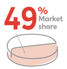 MarketShare-Icon-49percent.png
