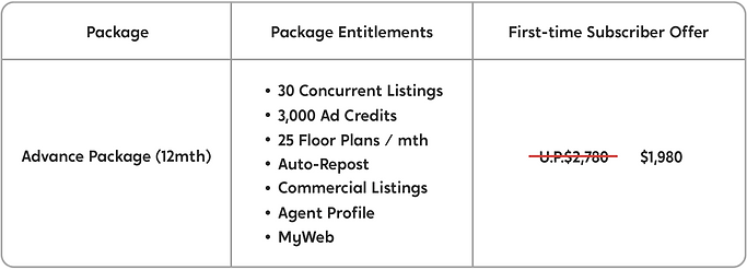 PGSG Promotions Page Table - 0110-01.png