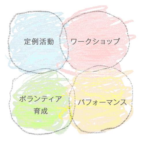 mdf_activity_image_ss.jpg