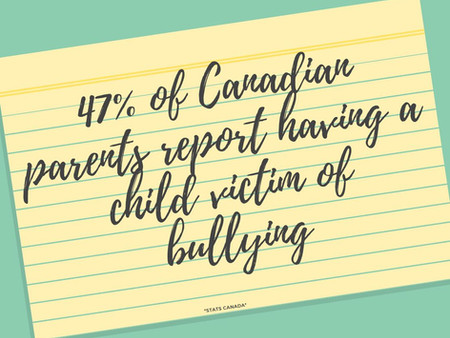 Anti-Bully Day: The Stats & The Support