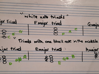 Major triads in root position
